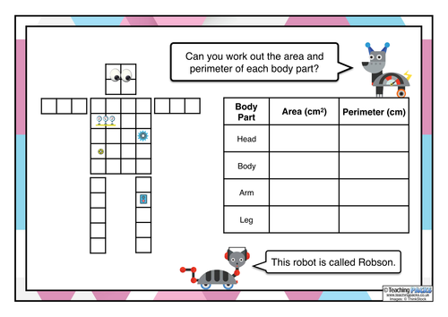 Image result for area and perimeter robots