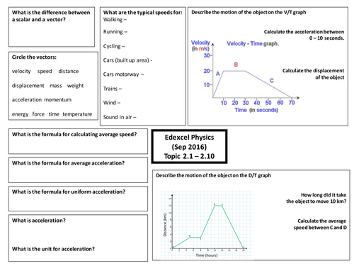 Forces and Motion topic 2.01 - 2.10 revision broadsheet (Edexcel 9-1)