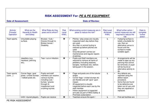 PE risk assesment exemplar
