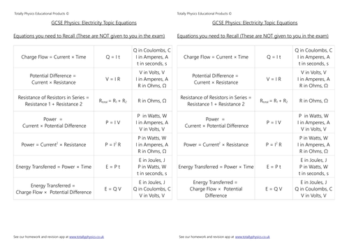 AQA Electricity Topic Equation Sheet (New 2018 Spec)