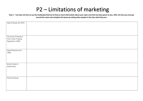 BTEC Buiness level 3 unit 3 p2 limitations of marketing / market research