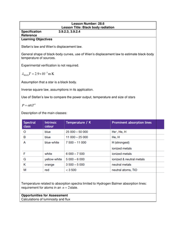 A-Level Physics Astrophysics -Stellar luminosity and black body radiation (PowerPoint & Lesson Plan)