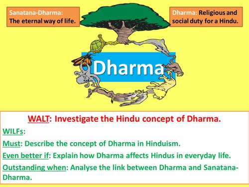 Dharma in Hinduism