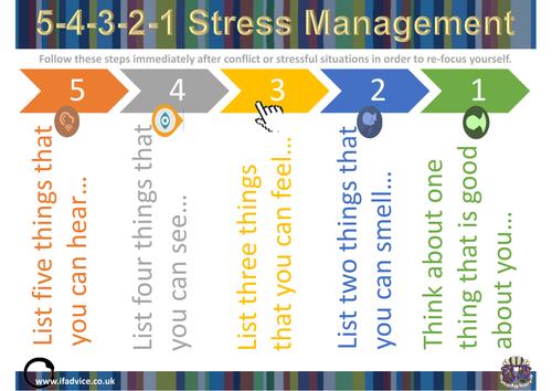 5-4-3-2-1 Arousal Cards/Behavious/Stress Management