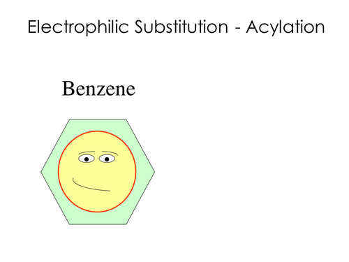 Electrophilic substitution - Friedel-Crafts acylation