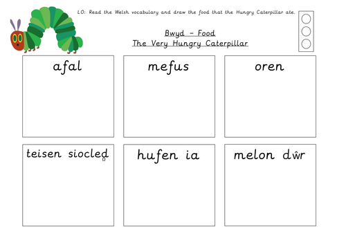 Bwyd - The Very  Hungry Caterpillar