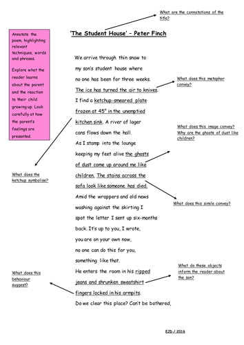 WJEC GCSE Poetry (Welsh Writing in English) - 'The Student House' and 'Daylight Robbery'
