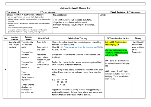 Mental addition and subtraction - Year 3 Maths Planning 4 days (week)