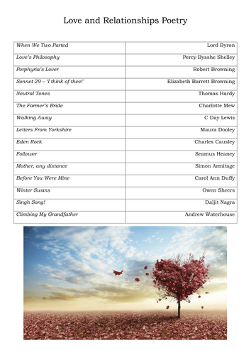 AQA Love and Relationships GCSE Poetry Workbook