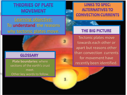 New AQA A level Geography; convection currents, ridge push and slab pull