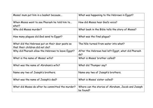The 10 Commandments lesson powerpoint plan by AllRoundResources – 10 Commandments Worksheet