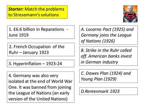 Edexcel History GCSE 8. How did life change in Weimar Germany: 1919 – 1933