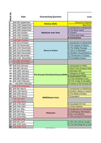 Year 8 History Full SOW 2016-17 (2 year KS3)