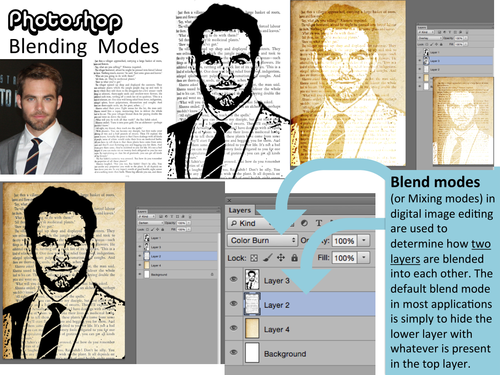 Photoshop- Blending Modes to creatie effective Digital Art outcomes