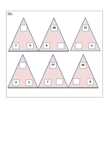 Y6 Multiplication and division week - presentations and worksheets