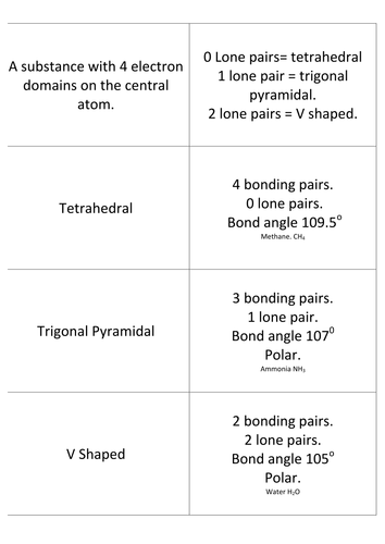Shapes of molecules and bond angles, 20 multiple choice question