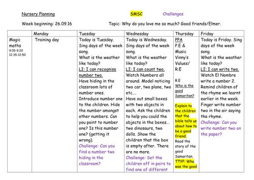 Nursery Planning, Autumn 1, Week 4: Elmer/ friends