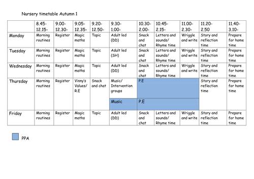 Nursery timetable, Autumn term