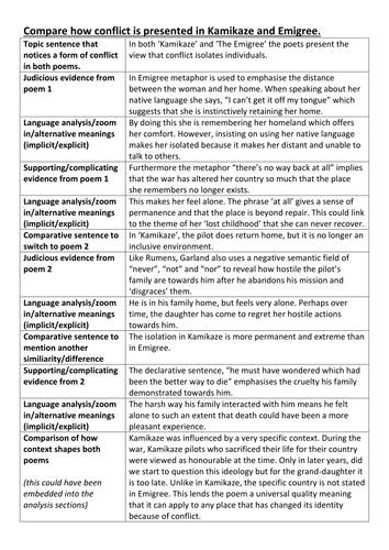 How to structure a comparative paragraph for AQA Poetry - Power and Conflict