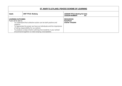 PSHCEE - Bullying Scheme of Work