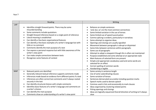 Assessment without levels English HAPs MAPs LAPs Reading and writing KS3  and KS4