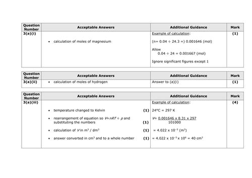 Edexcel A Level Chemistry Core Practical 1 Assessment