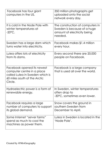 Weather mystery: Why do our Facebook photos go to Sweden?