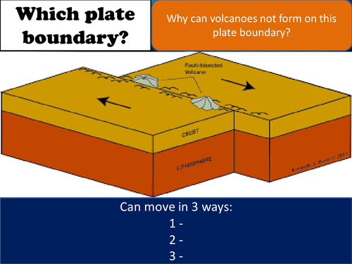 Scale -  measuring tectonic activity