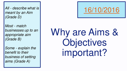 Introduction to aims and objectives (AQA Business Studies)