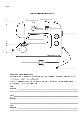 How to Thread Up The Sewing Machine Worksheet by Klbwood ...