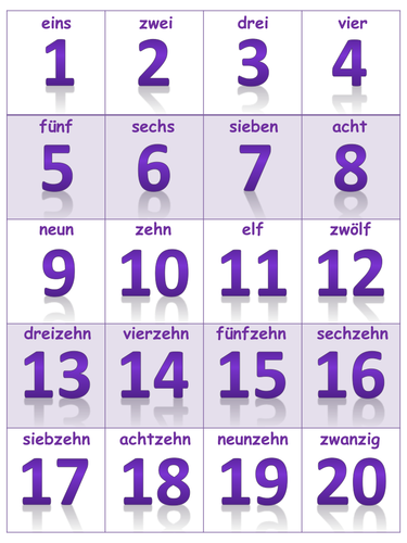 German basics - numbers 1-20 in figures and words