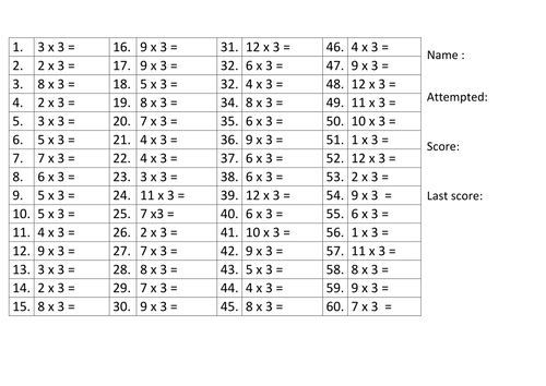 Times Table Speed Test By Jessstudy123 Teaching