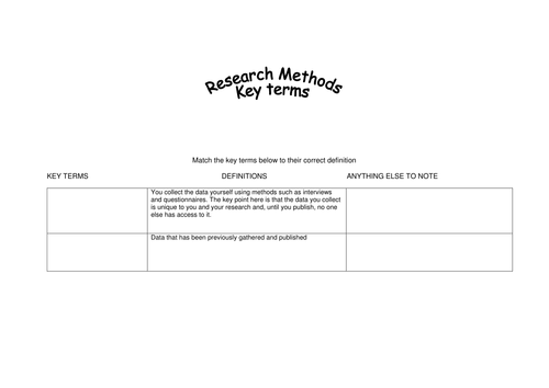 Match the term to the definition - research methods - activity Yr 1 A level