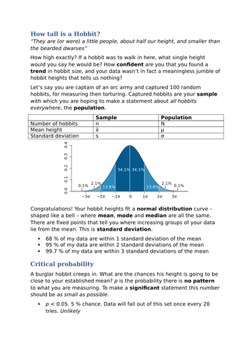 Statistics activity: Statistical terms and Describing data