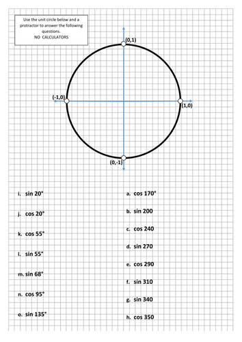 Unit Circle worksheet (no calculators) questions by Adam_R ...