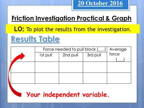 Friction Investigation Graph Quality Mark Assessment (FULL RESOURCE PACK)