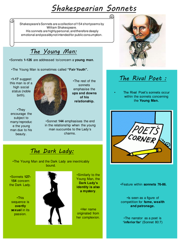 How to Analyse Sonnets: GCSE/A-Level