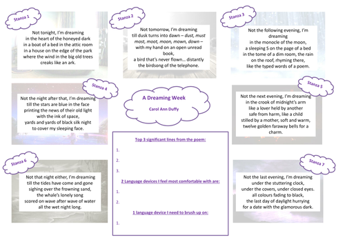 A Dreaming Week by Carol Ann Duffy: Revision poster/work mat analysis
