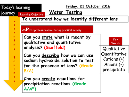 Water testing, Testing for Cations C3