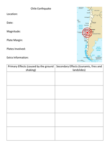 AQA A Chile and Nepal Earthquake Effects and Responses