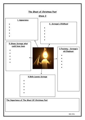 A Christmas Carol - Ghost of Christmas Past - Stave 1 Note Sheet   Teaching Resources