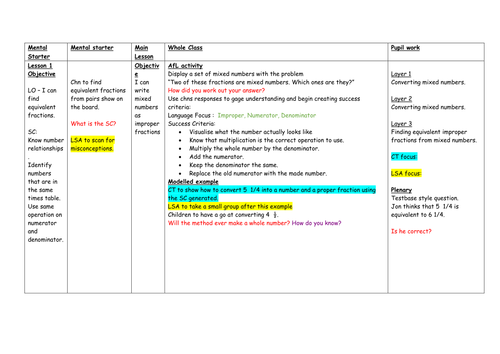 Maths: Fractions, Decimals and Percentages - 8 Lessons Planning, Resources and Pupil Tasks
