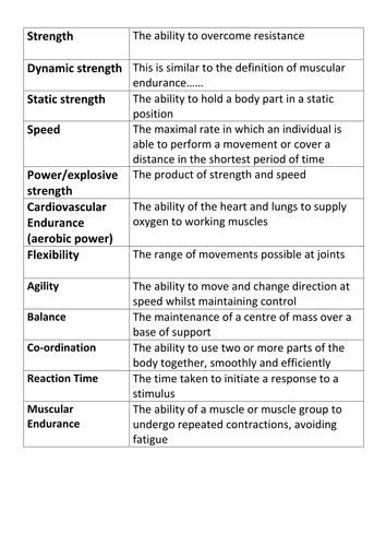 AQA GCSE PE 2016 Spec - Components of Fitness 1