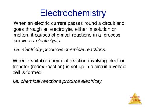 GCSE Electrochemistry