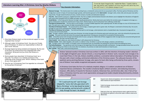Revision mat for 'A Christmas Carol'