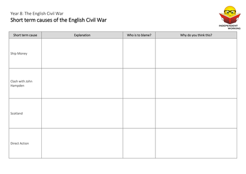 English Civil War - full scheme of work and resources
