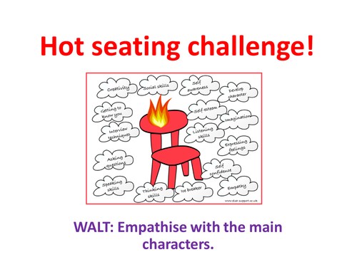Character Design Ks2 : Holes hot seating and character building by claire