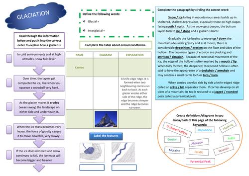 Glaciation - Revision