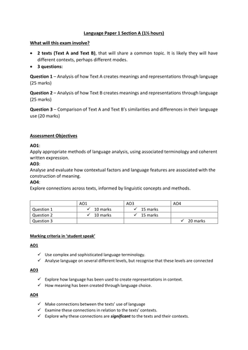 Essay Proposal Example  Essays Papers also High School Reflective Essay Examples Aqa A Level English Language Paper  Section A Revision And Answer Guide Writing A Proposal Essay