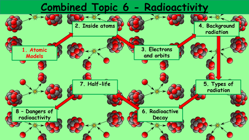 NEW (2016) 9-1 Edexcel Combined and Separate science (Physics) topic 6 - Radioactivity